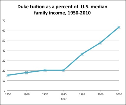 Tuitionmedian